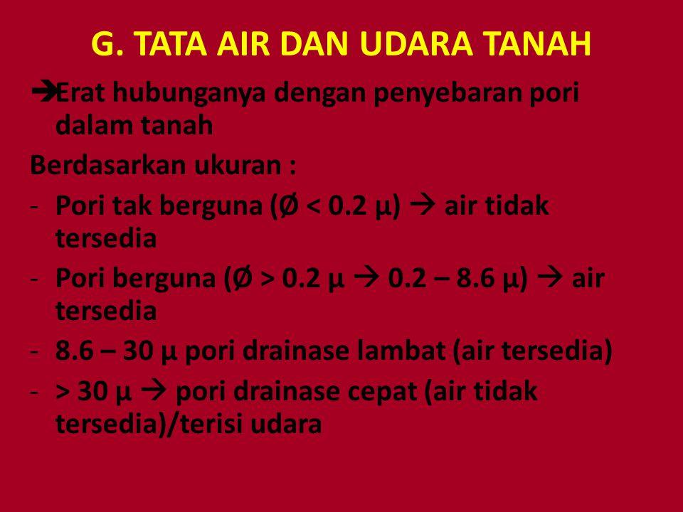 G. TATA AIR DAN UDARA TANAH  Erat hubunganya dengan penyebaran pori dalam tanah Berdasarkan ukuran : -Pori tak berguna (Ø < 0.2 µ)  air tidak tersed