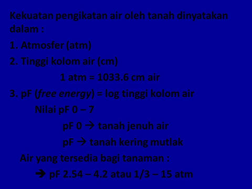 Kekuatan pengikatan air oleh tanah dinyatakan dalam : 1. Atmosfer (atm) 2. Tinggi kolom air (cm) 1 atm = 1033.6 cm air 3. pF (free energy) = log tingg