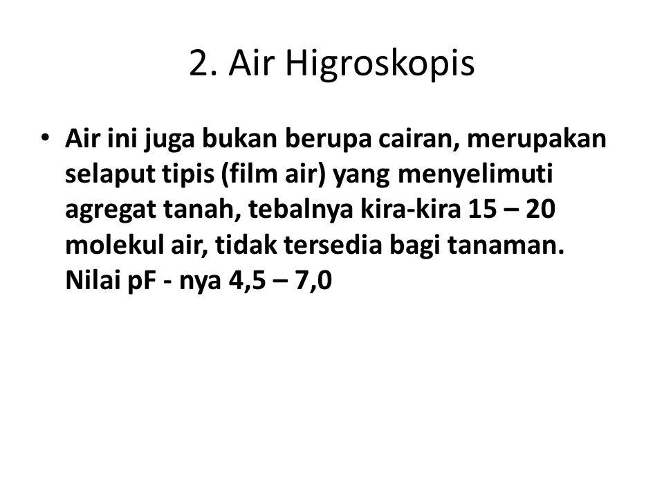 2. Air Higroskopis Air ini juga bukan berupa cairan, merupakan selaput tipis (film air) yang menyelimuti agregat tanah, tebalnya kira-kira 15 – 20 mol