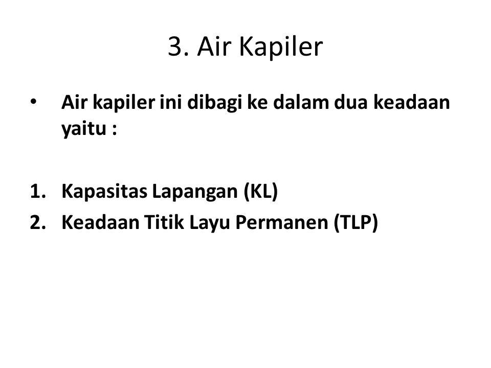 3. Air Kapiler Air kapiler ini dibagi ke dalam dua keadaan yaitu : 1.Kapasitas Lapangan (KL) 2.Keadaan Titik Layu Permanen (TLP)