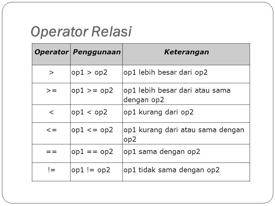 Operator Relasi OperatorPenggunaanKeterangan >op1 > op2op1 lebih besar dari op2 >=>=op1 >= op2 op1 lebih besar dari atau sama dengan op2 <op1 < op2op1 kurang dari op2 <=<=op1 <= op2 op1 kurang dari atau sama dengan op2 =op1 == op2op1 sama dengan op2 !=!=op1 != op2op1 tidak sama dengan op2