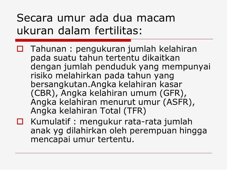 Secara umur ada dua macam ukuran dalam fertilitas:  Tahunan : pengukuran jumlah kelahiran pada suatu tahun tertentu dikaitkan dengan jumlah penduduk