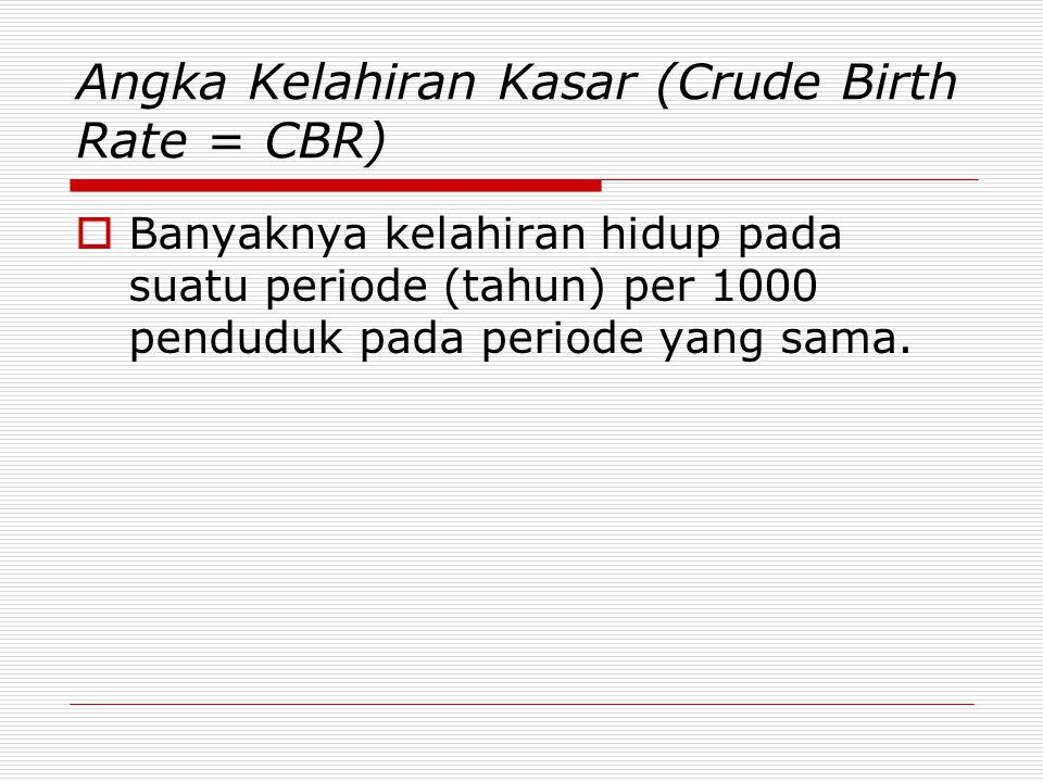 Angka Kelahiran Kasar (Crude Birth Rate = CBR)  Banyaknya kelahiran hidup pada suatu periode (tahun) per 1000 penduduk pada periode yang sama.