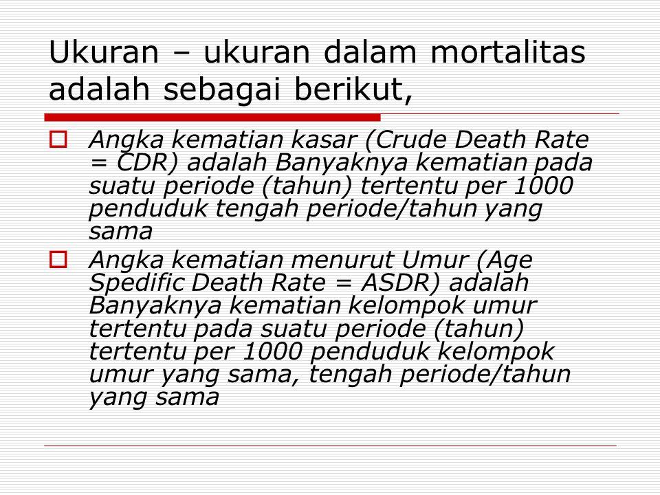 Ukuran – ukuran dalam mortalitas adalah sebagai berikut,  Angka kematian kasar (Crude Death Rate = CDR)  adalah Banyaknya kematian pada suatu period