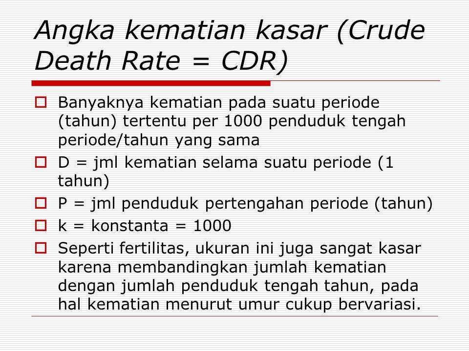 Angka kematian kasar (Crude Death Rate = CDR)   Banyaknya kematian pada suatu periode (tahun) tertentu per 1000 penduduk tengah periode/tahun yang s