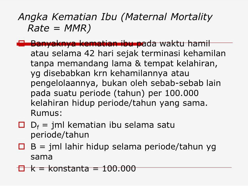 Angka Kematian Ibu (Maternal Mortality Rate = MMR)   Banyaknya kematian ibu pada waktu hamil atau selama 42 hari sejak terminasi kehamilan tanpa mem