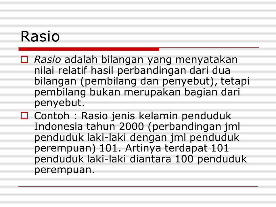 Rasio  Rasio adalah bilangan yang menyatakan nilai relatif hasil perbandingan dari dua bilangan (pembilang dan penyebut), tetapi pembilang bukan meru