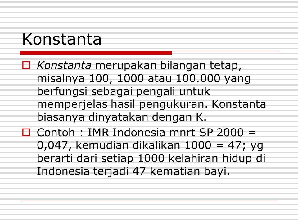 Konstanta  Konstanta merupakan bilangan tetap, misalnya 100, 1000 atau 100.000 yang berfungsi sebagai pengali untuk memperjelas hasil pengukuran. Kon