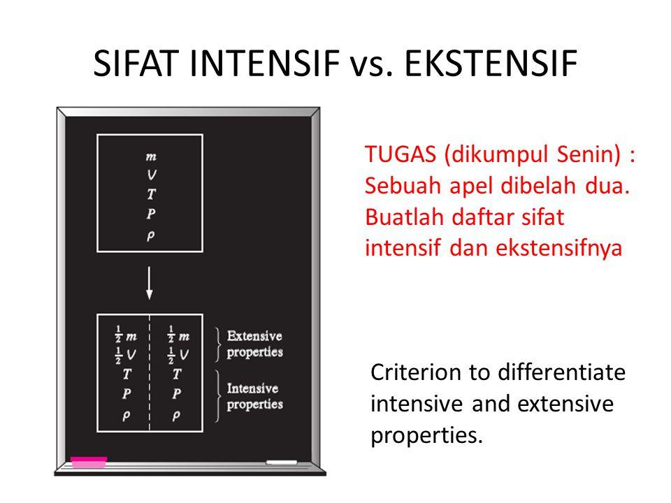 SIFAT INTENSIF vs. EKSTENSIF TUGAS (dikumpul Senin) : Sebuah apel dibelah dua. Buatlah daftar sifat intensif dan ekstensifnya Criterion to differentia