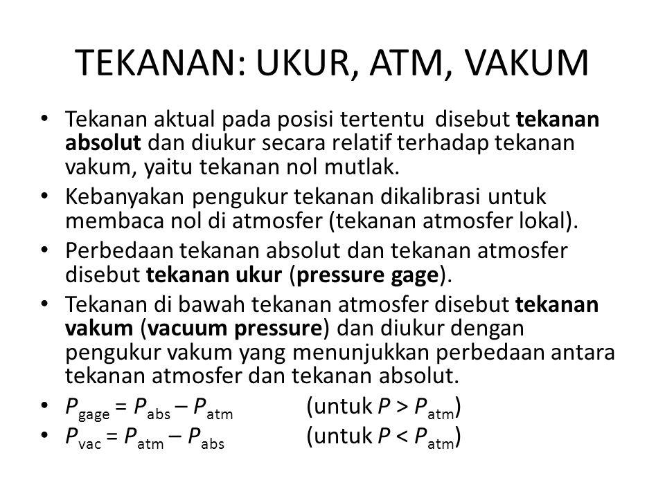 TEKANAN: UKUR, ATM, VAKUM Tekanan aktual pada posisi tertentu disebut tekanan absolut dan diukur secara relatif terhadap tekanan vakum, yaitu tekanan