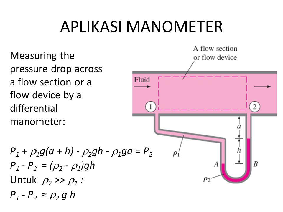 APLIKASI MANOMETER P 1 +  1 g(a + h) -  2 gh -  1 ga = P 2 P 1 - P 2 = (  2 -  1 )gh Untuk  2 >>  1 : P 1 - P 2 ≈  2 g h Measuring the pressur