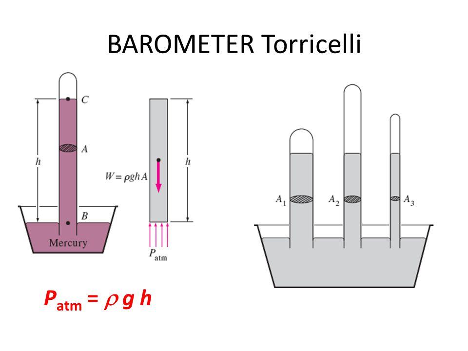 BAROMETER Torricelli P atm =  g h