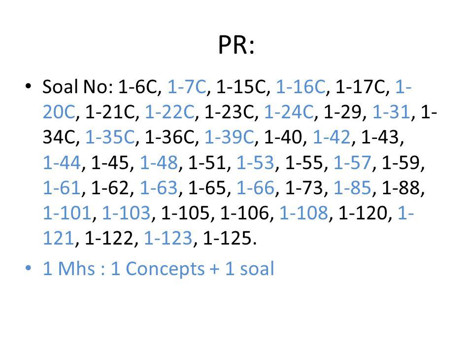 PR: Soal No: 1-6C, 1-7C, 1-15C, 1-16C, 1-17C, 1- 20C, 1-21C, 1-22C, 1-23C, 1-24C, 1-29, 1-31, 1- 34C, 1-35C, 1-36C, 1-39C, 1-40, 1-42, 1-43, 1-44, 1-4
