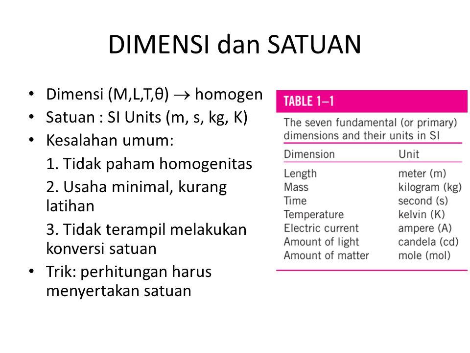 DIMENSI dan SATUAN Dimensi (M,L,T,θ)  homogen Satuan : SI Units (m, s, kg, K) Kesalahan umum: 1. Tidak paham homogenitas 2. Usaha minimal, kurang lat