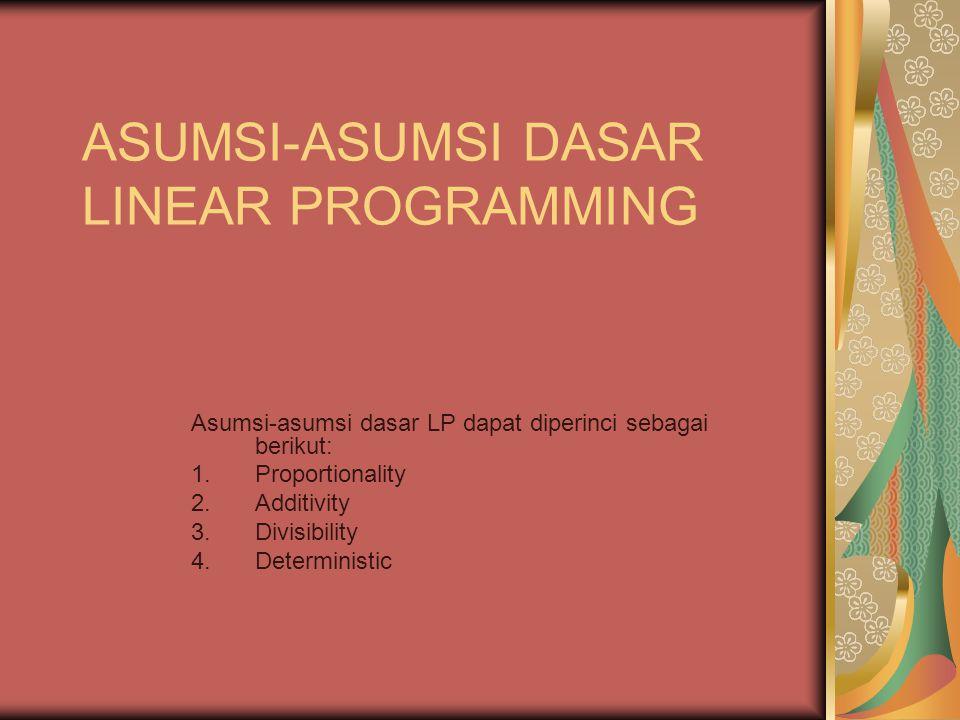 ASUMSI-ASUMSI DASAR LINEAR PROGRAMMING Asumsi-asumsi dasar LP dapat diperinci sebagai berikut: 1.Proportionality 2.Additivity 3.Divisibility 4.Deterministic