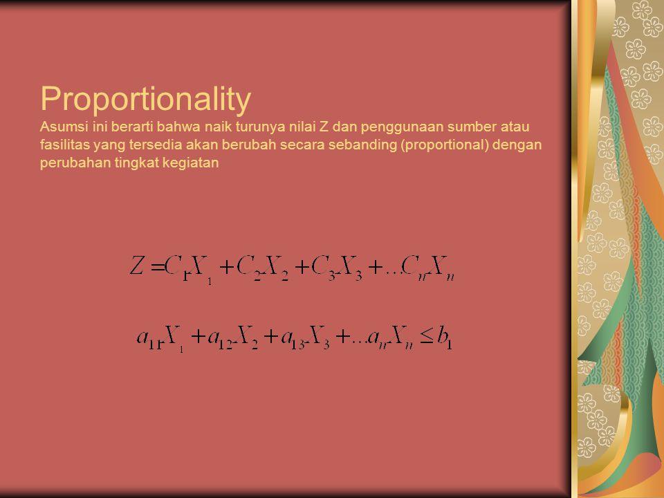 Proportionality Asumsi ini berarti bahwa naik turunya nilai Z dan penggunaan sumber atau fasilitas yang tersedia akan berubah secara sebanding (proportional) dengan perubahan tingkat kegiatan