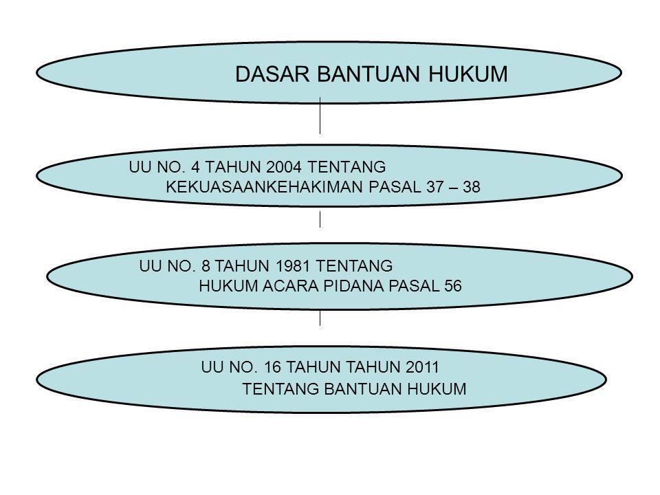 PASAL 37 SETIAP ORANG YANG TERSANGKUT PERKARA BERHAK MEMPEROLEH BANTUAN HUKUM UU NO.