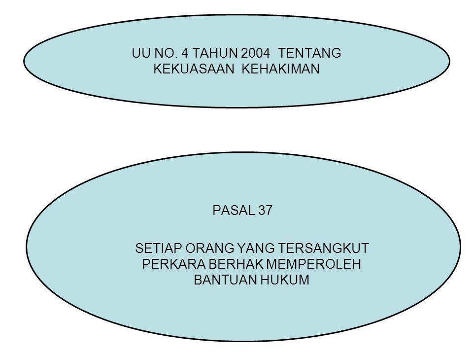 PASAL 37 SETIAP ORANG YANG TERSANGKUT PERKARA BERHAK MEMPEROLEH BANTUAN HUKUM UU NO. 4 TAHUN 2004 TENTANG KEKUASAAN KEHAKIMAN