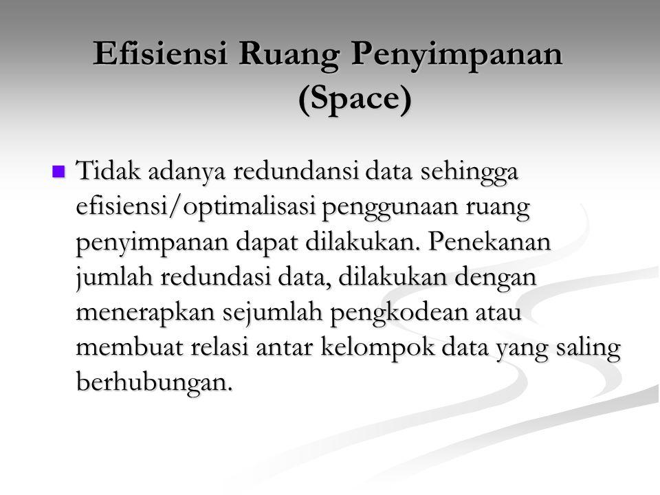 Efisiensi Ruang Penyimpanan (Space) Tidak adanya redundansi data sehingga efisiensi/optimalisasi penggunaan ruang penyimpanan dapat dilakukan. Penekan