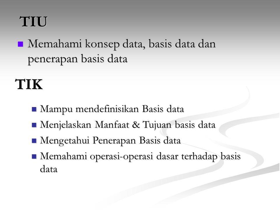 TIU Memahami konsep data, basis data dan penerapan basis data Memahami konsep data, basis data dan penerapan basis data TIK Mampu mendefinisikan Basis