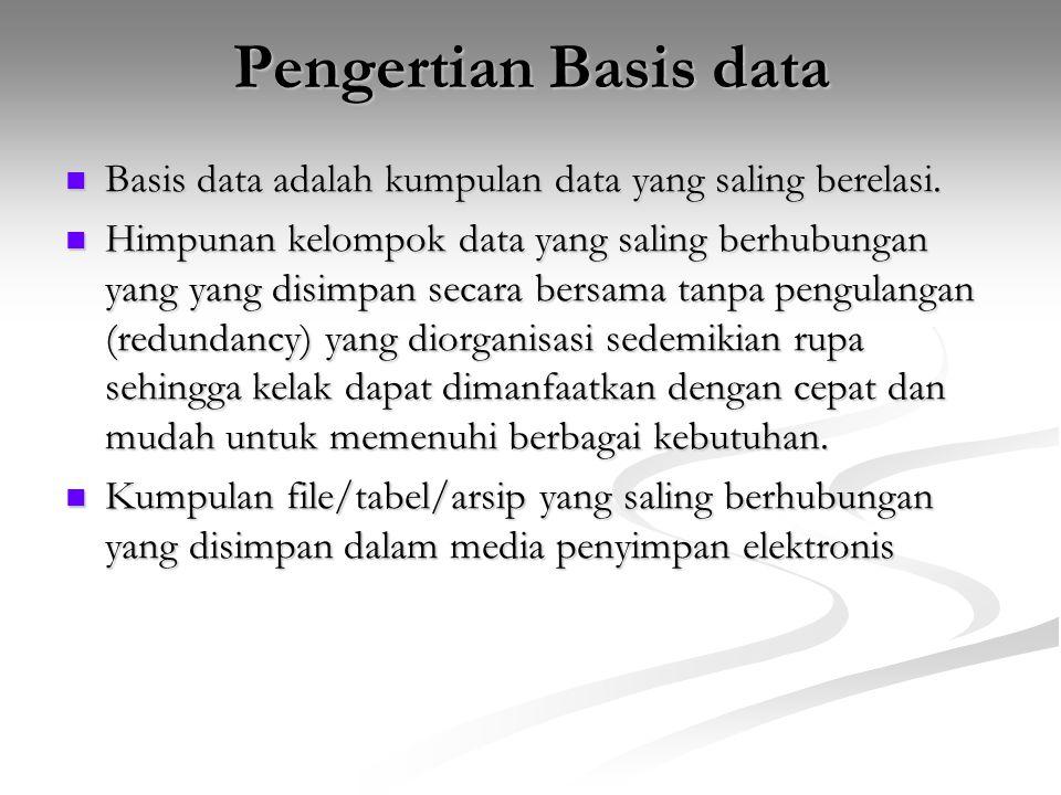 Pengertian Basis data Basis data adalah kumpulan data yang saling berelasi. Basis data adalah kumpulan data yang saling berelasi. Himpunan kelompok da