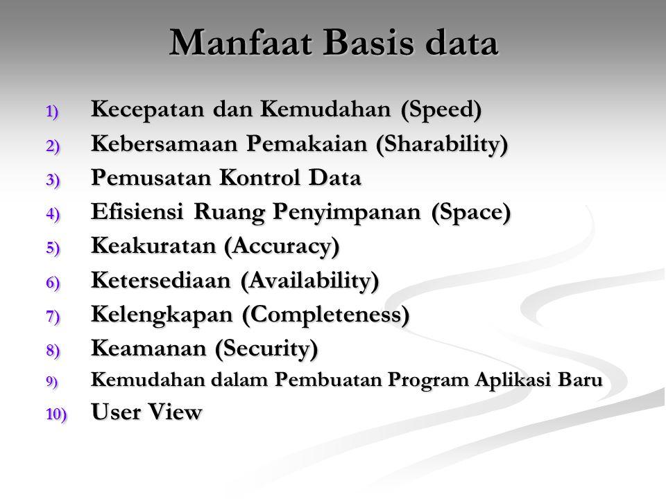 Manfaat Basis data 1) Kecepatan dan Kemudahan (Speed) 2) Kebersamaan Pemakaian (Sharability) 3) Pemusatan Kontrol Data 4) Efisiensi Ruang Penyimpanan