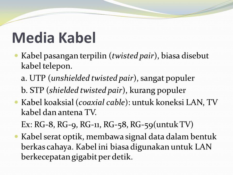 Media Kabel Kabel pasangan terpilin (twisted pair), biasa disebut kabel telepon. a. UTP (unshielded twisted pair), sangat populer b. STP (shielded twi