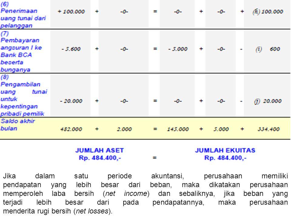 Jika dalam satu periode akuntansi, perusahaan memiliki pendapatan yang lebih besar dari beban, maka dikatakan perusahaan memperoleh laba bersih (net i