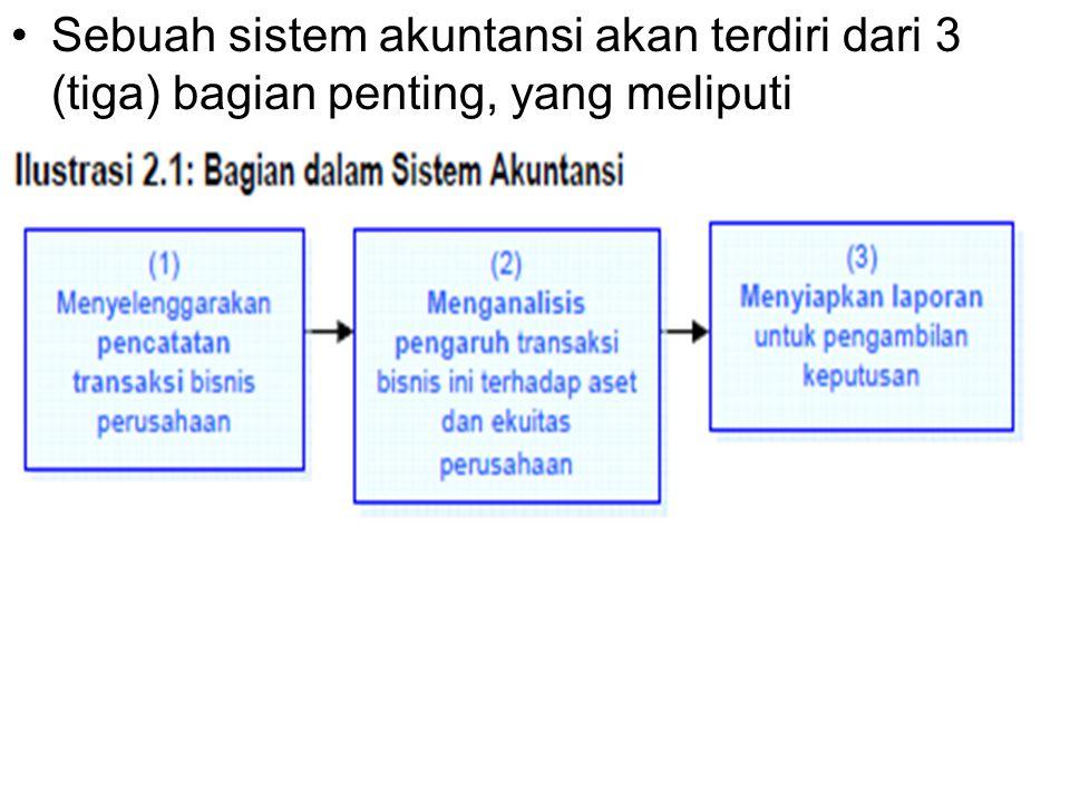 Sebuah sistem akuntansi akan terdiri dari 3 (tiga) bagian penting, yang meliputi