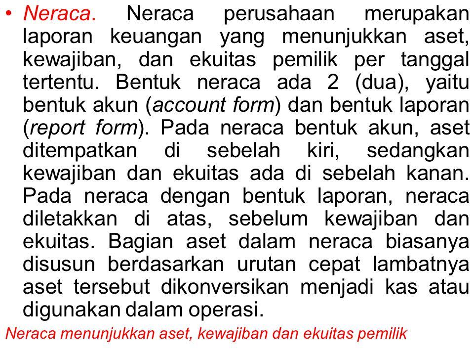 Neraca. Neraca perusahaan merupakan laporan keuangan yang menunjukkan aset, kewajiban, dan ekuitas pemilik per tanggal tertentu. Bentuk neraca ada 2 (