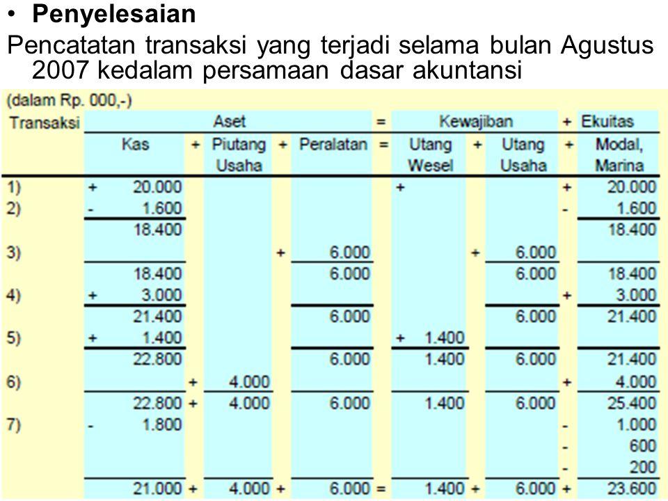 Penyelesaian Pencatatan transaksi yang terjadi selama bulan Agustus 2007 kedalam persamaan dasar akuntansi