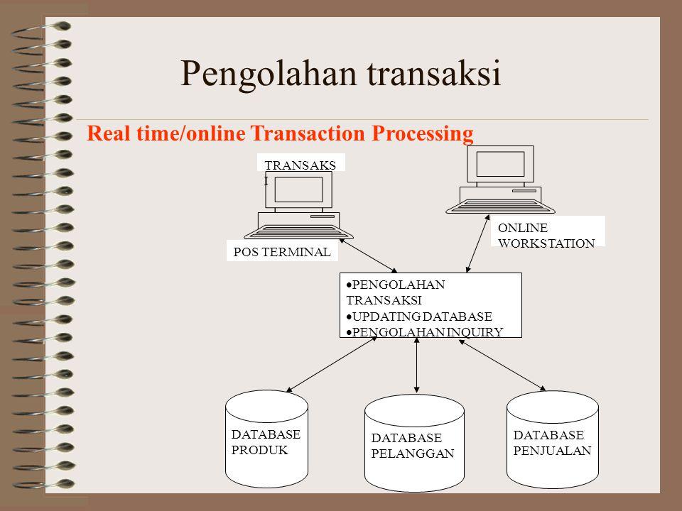 Pengolahan transaksi Real time/online Transaction Processing  PENGOLAHAN TRANSAKSI  UPDATING DATABASE  PENGOLAHAN INQUIRY DATABASE PRODUK DATABASE PELANGGAN DATABASE PENJUALAN ONLINE WORKSTATION TRANSAKS I POS TERMINAL