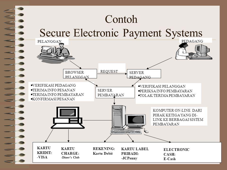 Contoh Secure Electronic Payment Systems  VERIFIKASI PEDAGANG  TERIMA INFO PESANAN  TERIMA INFO PEMBAYARAN  KONFIRMASI PESANAN PEDAGANG PELANGGAN BROWSER PELANGGAN SERVER PEDAGANG REQUEST SERVER PEMBAYARAN KARTU KRIDIT: -VISA KARTU CHARGE: -Diner's Club REKENING: Kartu Debit KARTU LABEL PRIBADI: -JCPenny ELECTRONIC CASH: E-Cash KOMPUTER ON-LINE DARI PIHAK KETIGA YANG DI- LINK KE BERBAGAI SISTEM PEMBAYARAN  VERIFIKASI PELANGGAN  PERIKSA INFO PEMBAYARAN  TOLAK/TERIMA PEMBAYARAN