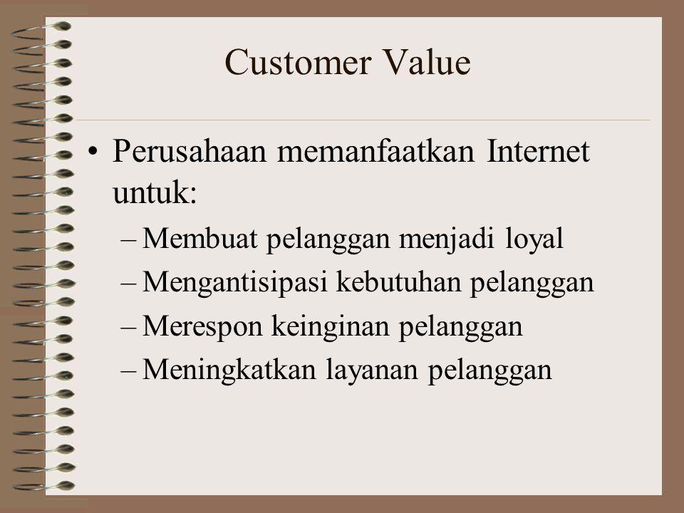 Customer Value Perusahaan memanfaatkan Internet untuk: –Membuat pelanggan menjadi loyal –Mengantisipasi kebutuhan pelanggan –Merespon keinginan pelanggan –Meningkatkan layanan pelanggan