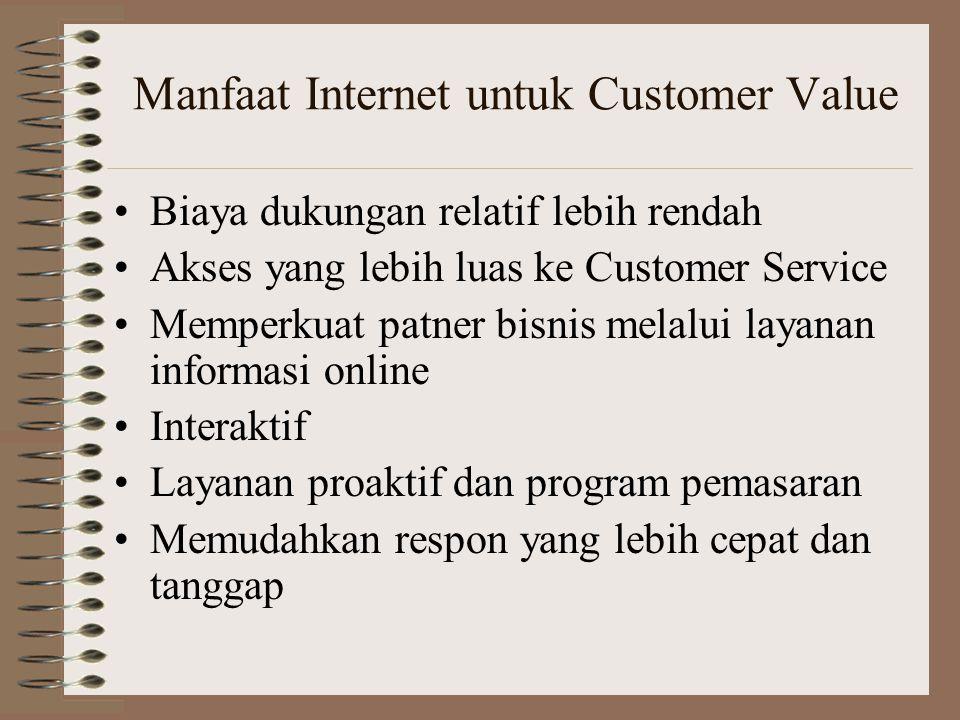 Manfaat Internet untuk Customer Value Biaya dukungan relatif lebih rendah Akses yang lebih luas ke Customer Service Memperkuat patner bisnis melalui layanan informasi online Interaktif Layanan proaktif dan program pemasaran Memudahkan respon yang lebih cepat dan tanggap