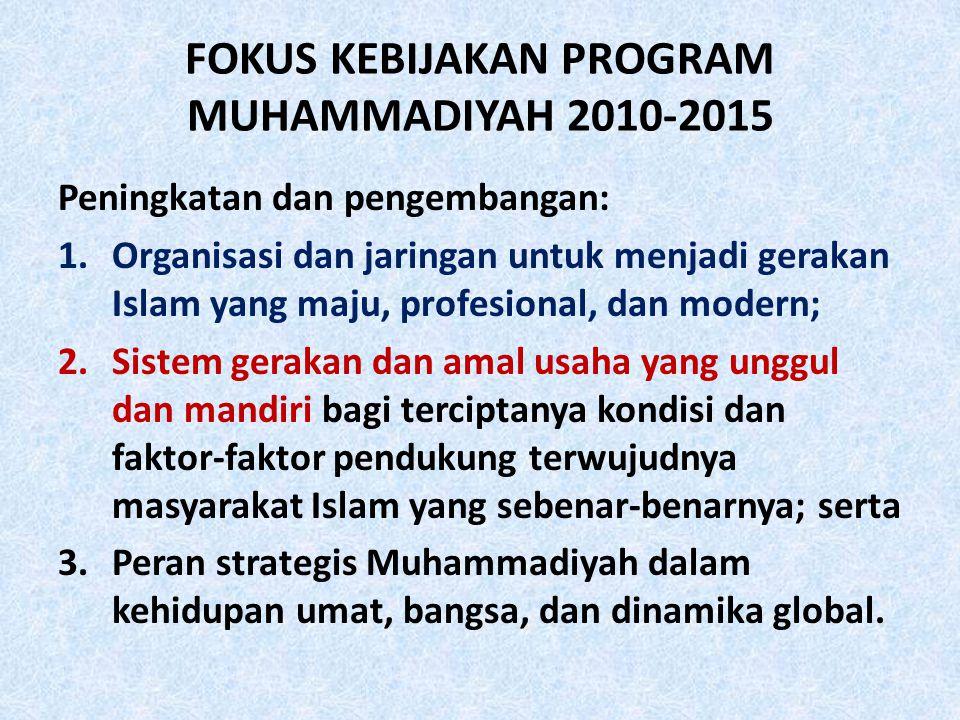 FOKUS KEBIJAKAN PROGRAM MUHAMMADIYAH 2010-2015 Peningkatan dan pengembangan: 1.Organisasi dan jaringan untuk menjadi gerakan Islam yang maju, profesio