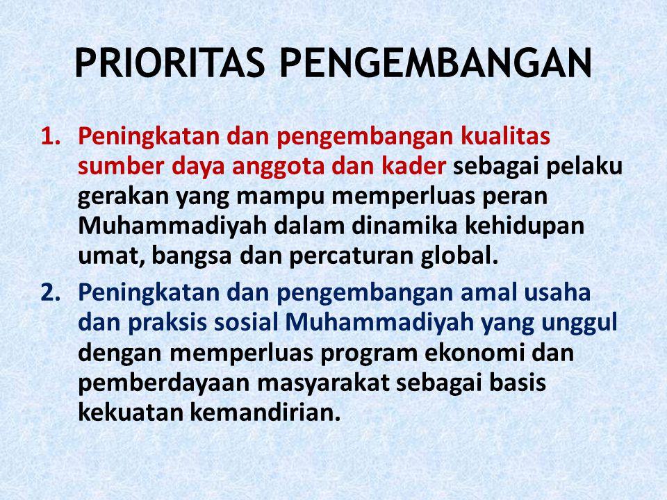 PRIORITAS PENGEMBANGAN 1.Peningkatan dan pengembangan kualitas sumber daya anggota dan kader sebagai pelaku gerakan yang mampu memperluas peran Muhamm