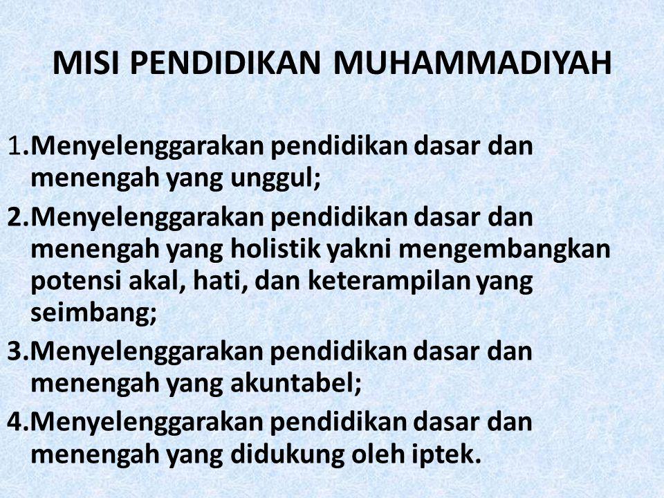 PROGRAM PENGEMBANGAN SEBAGAI DASAR PENYUSUNAN KEGIATAN 1.Mengembangkan pendidikan Muhammadiyah yang holistik; 2.