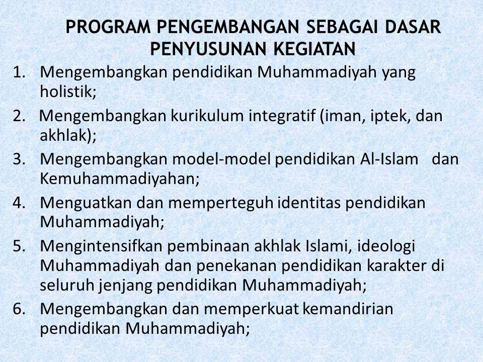 PROGRAM PENGEMBANGAN SEBAGAI DASAR PENYUSUNAN KEGIATAN 1.Mengembangkan pendidikan Muhammadiyah yang holistik; 2. Mengembangkan kurikulum integratif (i