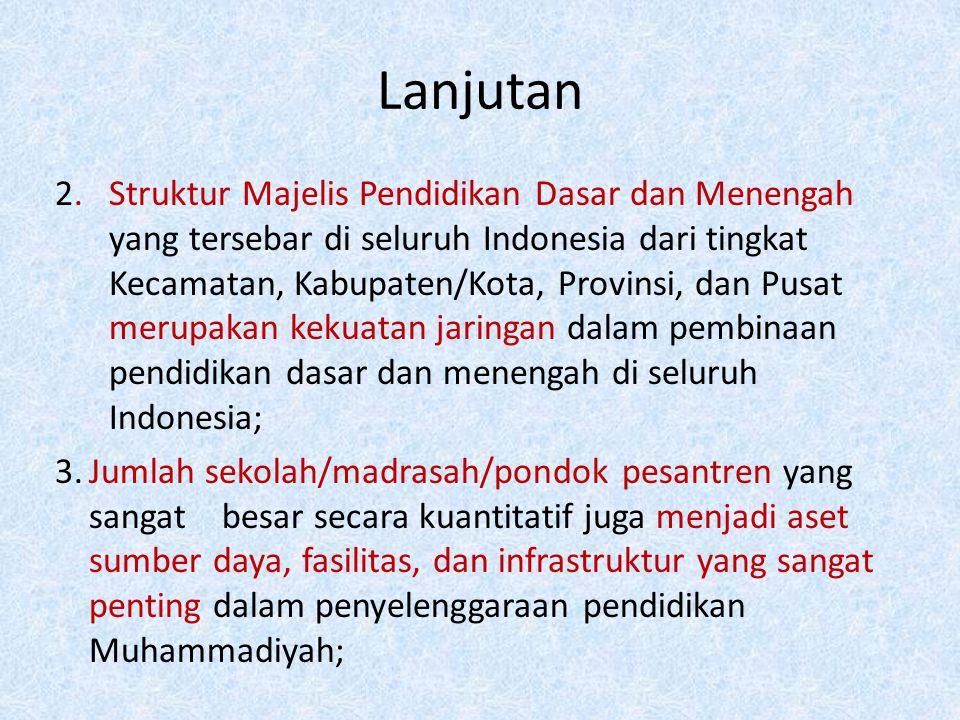 Lanjutan 2. Struktur Majelis Pendidikan Dasar dan Menengah yang tersebar di seluruh Indonesia dari tingkat Kecamatan, Kabupaten/Kota, Provinsi, dan Pu