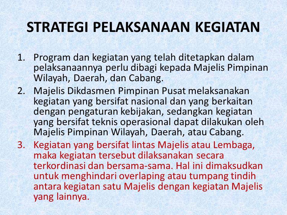 STRATEGI PELAKSANAAN KEGIATAN 1.Program dan kegiatan yang telah ditetapkan dalam pelaksanaannya perlu dibagi kepada Majelis Pimpinan Wilayah, Daerah,