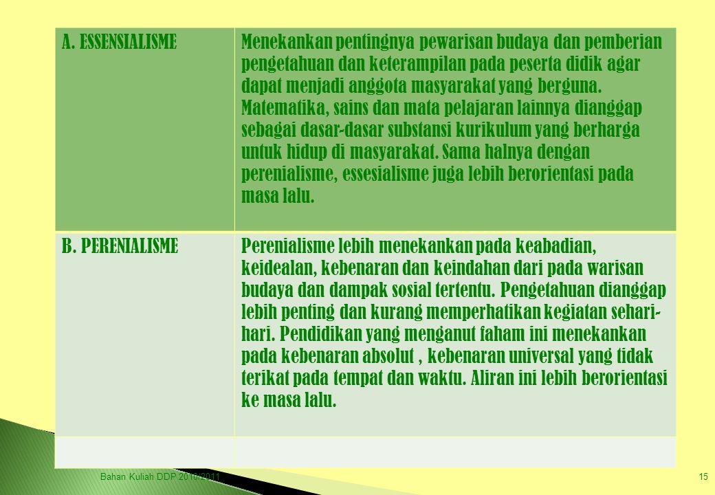 Bahan Kuliah DDP 2010/201115 A. ESSENSIALISMEMenekankan pentingnya pewarisan budaya dan pemberian pengetahuan dan keterampilan pada peserta didik agar