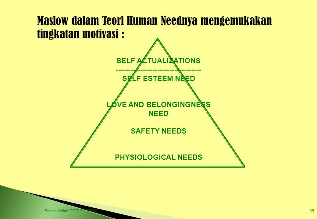 Maslow dalam Teori Human Neednya mengemukakan tingkatan motivasi : Bahan Kuliah DDP 2010/201135 SELF ACTUALIZATIONS ----------------------------------