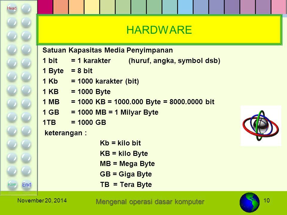 10November 20, 2014 HARDWARE Satuan Kapasitas Media Penyimpanan 1 bit= 1 karakter(huruf, angka, symbol dsb) 1 Byte= 8 bit 1 Kb= 1000 karakter (bit) 1
