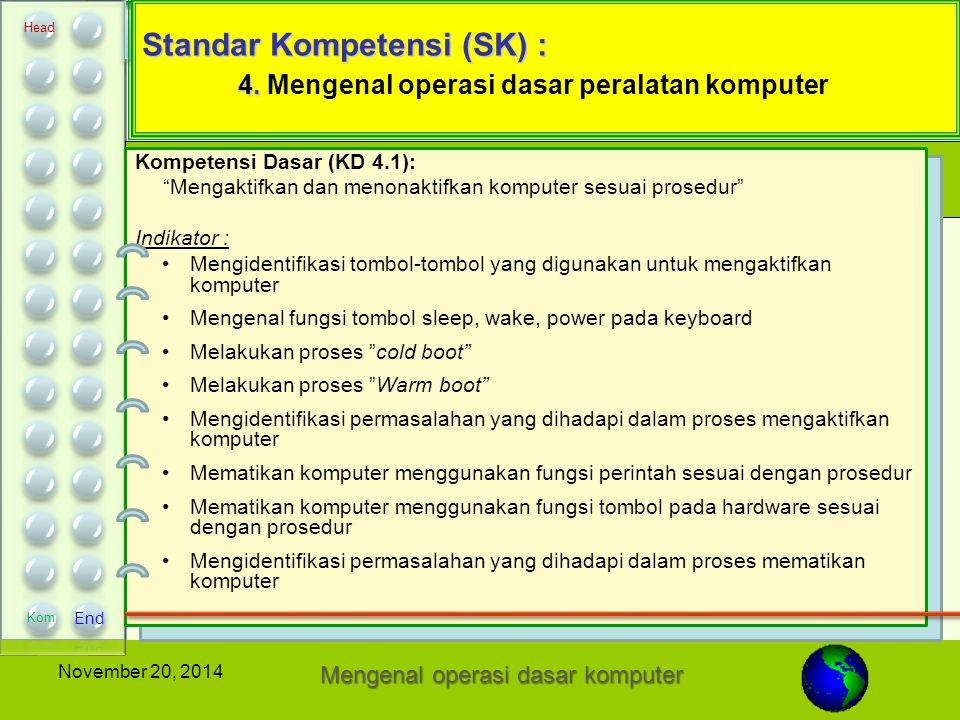 """Standar Kompetensi (SK) : 4. Standar Kompetensi (SK) : 4. Mengenal operasi dasar peralatan komputer Kompetensi Dasar (KD 4.1): """"Mengaktifkan dan menon"""