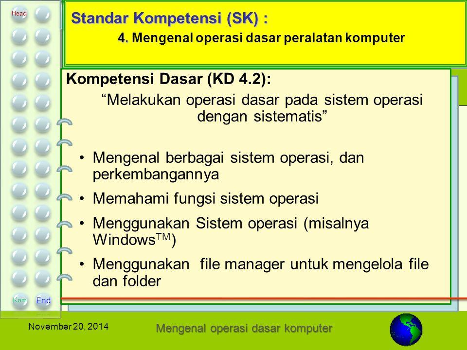 """Standar Kompetensi (SK) : 4. Standar Kompetensi (SK) : 4. Mengenal operasi dasar peralatan komputer Kompetensi Dasar (KD 4.2): """"Melakukan operasi dasa"""