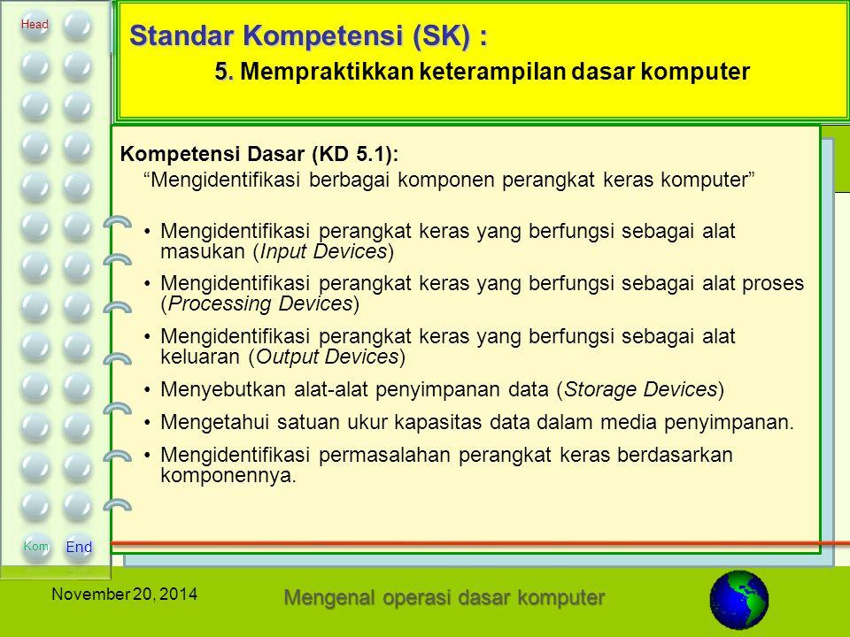 """Standar Kompetensi (SK) : 5. Standar Kompetensi (SK) : 5. Mempraktikkan keterampilan dasar komputer Kompetensi Dasar (KD 5.1): """"Mengidentifikasi berba"""