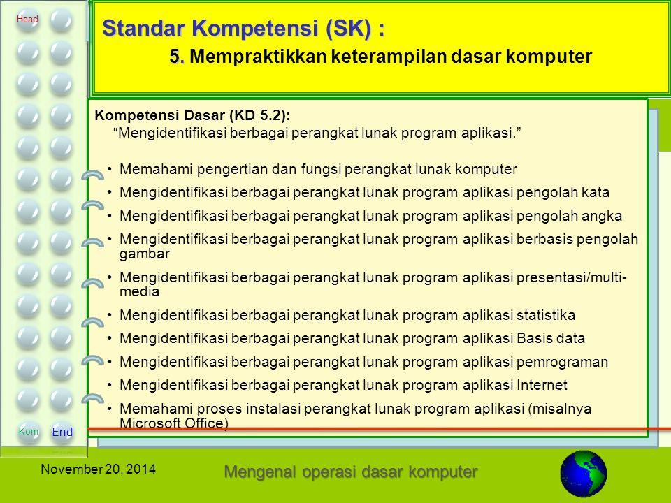 """Standar Kompetensi (SK) : 5. Standar Kompetensi (SK) : 5. Mempraktikkan keterampilan dasar komputer Kompetensi Dasar (KD 5.2): """"Mengidentifikasi berba"""