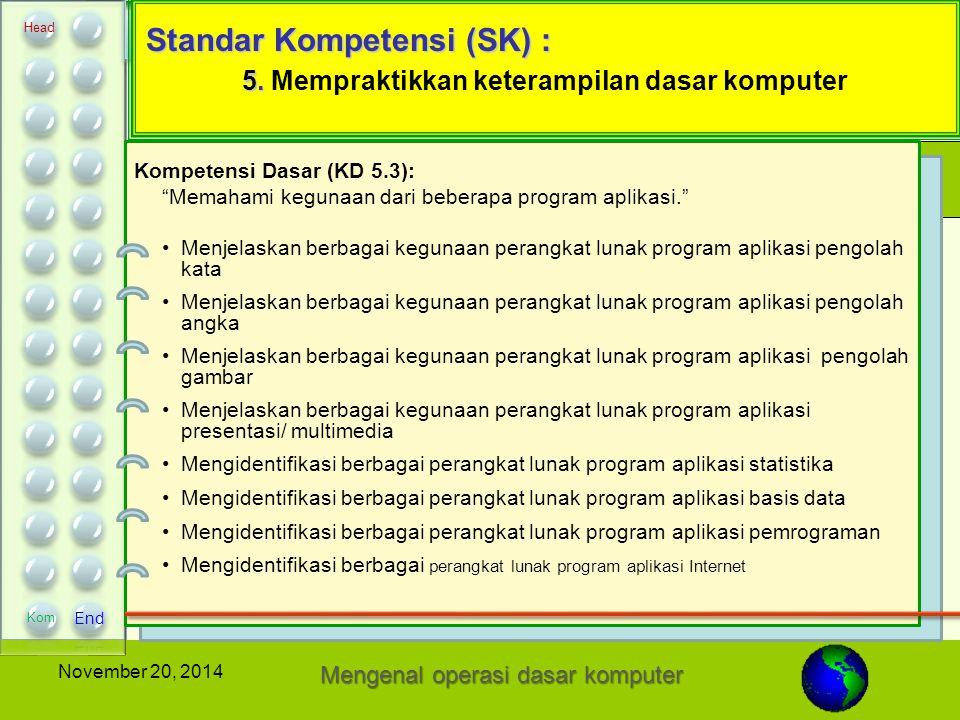 """Standar Kompetensi (SK) : 5. Standar Kompetensi (SK) : 5. Mempraktikkan keterampilan dasar komputer Kompetensi Dasar (KD 5.3): """"Memahami kegunaan dari"""