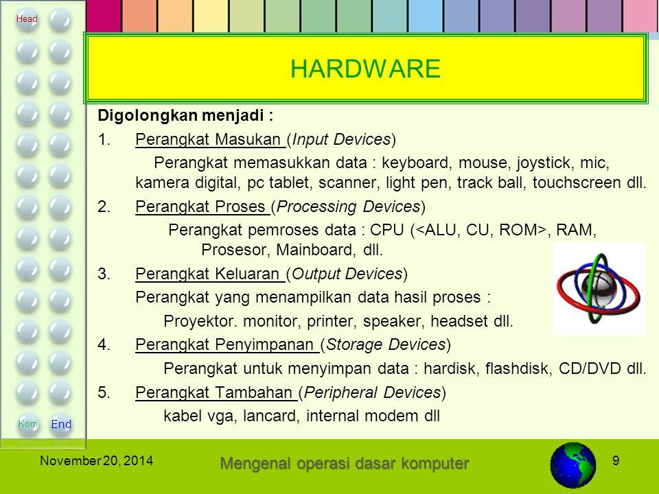 9November 20, 2014 HARDWARE Digolongkan menjadi : 1.Perangkat Masukan (Input Devices) Perangkat memasukkan data : keyboard, mouse, joystick, mic, kame